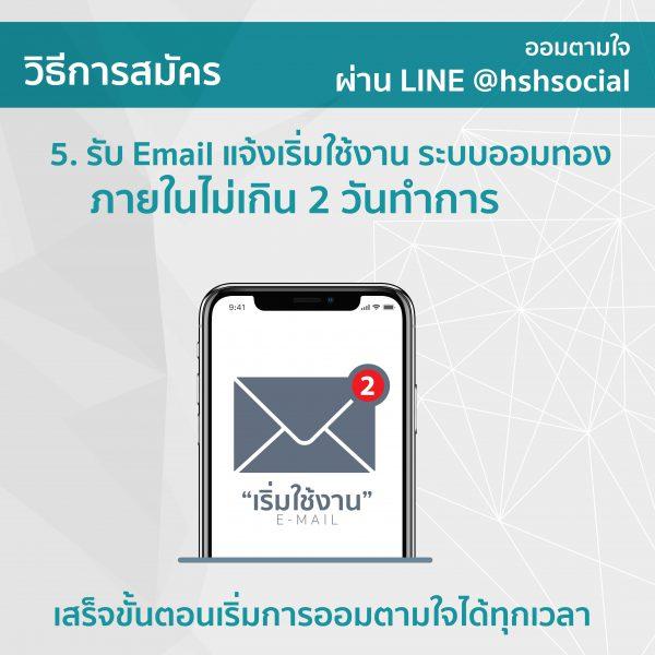 Email เริ่มต้นใช้งานออมทองตามใจ